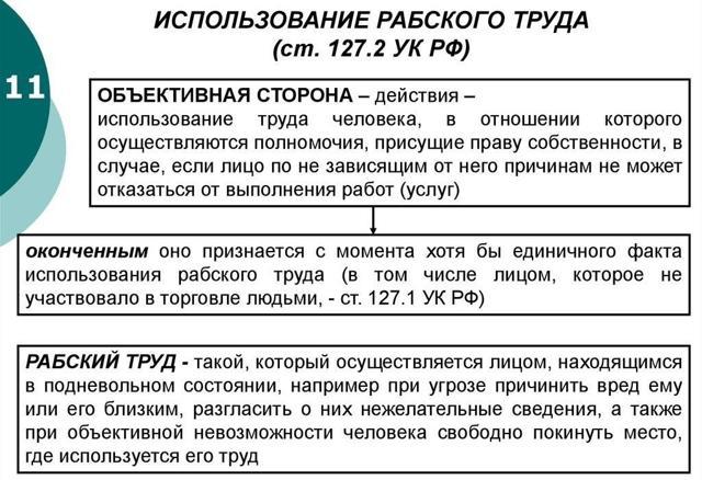Использование рабского труда: ст. 127.2 УК РФ в 2020 году, ответственность