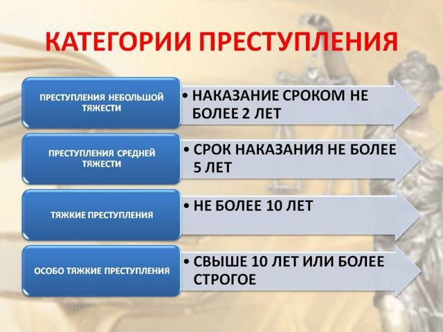 Преступная небрежность: понятие по УК РФ в 2020 году, критерии и отличия